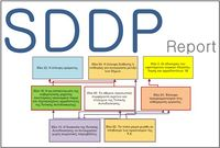 SDDP Obstacles to the efforts of creating the ideal Multicultural School